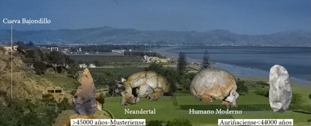 El ser humano moderno en la Península